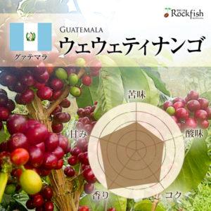 item_sb_gw